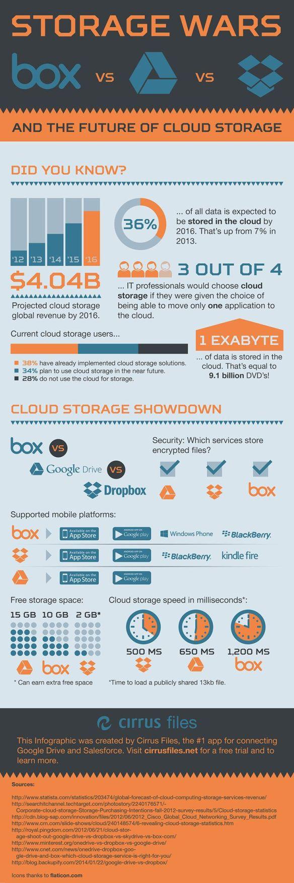 storagewars